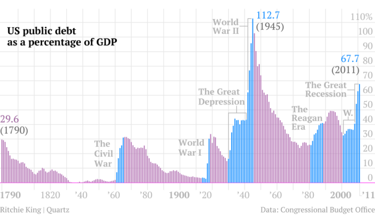 debt-and-gdp-main6.png